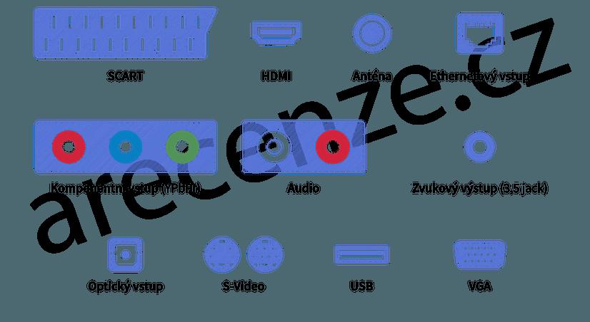 Znázornění typů konektorů u televizí