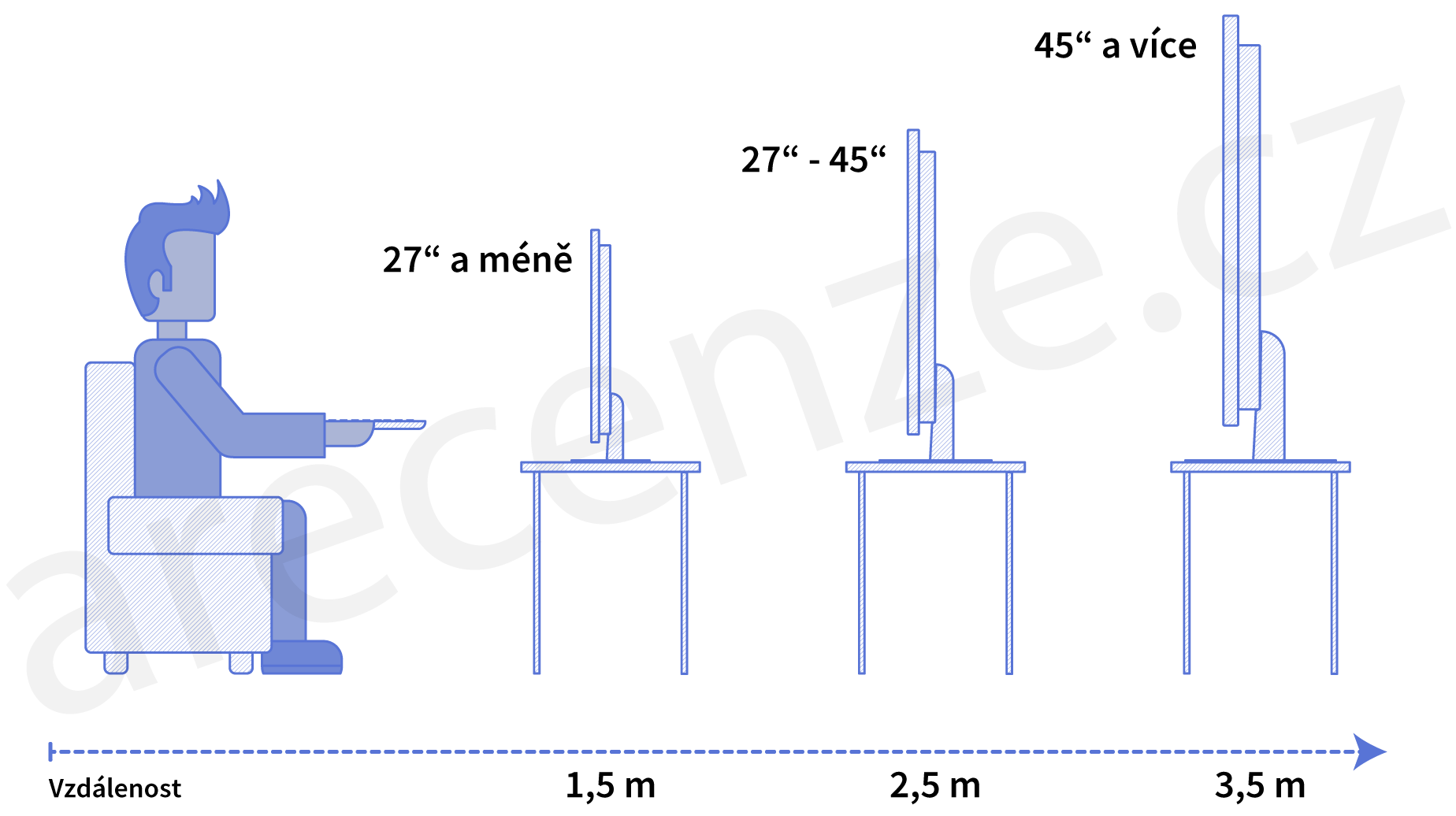 1bdc3e920 Jak vybrat televizi | Test nejlepších TV 2019 & Recenze | ARecenze.cz