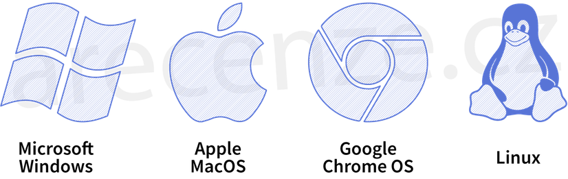 Obrázek znázorňuje operační systémy – Windows, Apple MacOS, Google Chrome OS a Linux.
