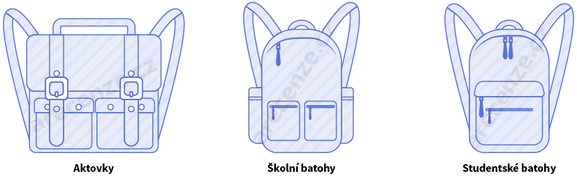 67c03a709f1 Nejlepší školní batohy 2019 (JAK VYBRAT A RECENZE)