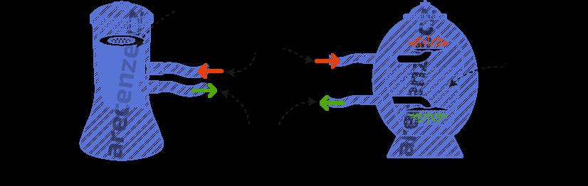 Nákres dvou druhů bazénových filtrací - kartušové a pískové