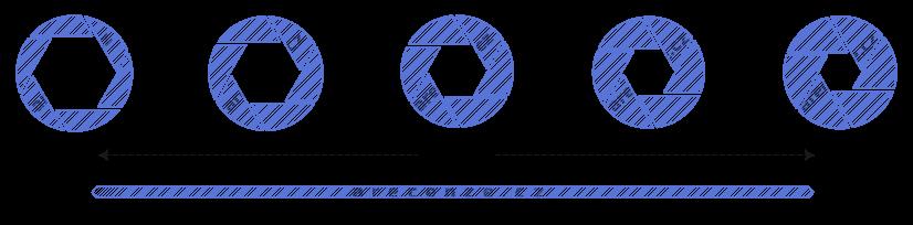 Znázornění rozdílů mezi jednotlivými hodnotami clony