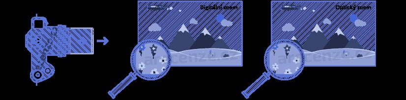 Znázornění rozdílů mezi optickým a digitálním zoomem