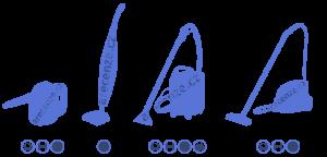 Vyobrazení čtyř typů parních čističů a jejich vlastnosti