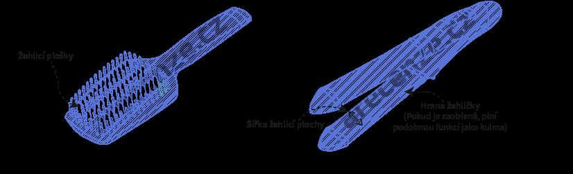 Nákres konstrukce žehlicího kartáče a žehličky na vlasy. 0f5b5f195f1