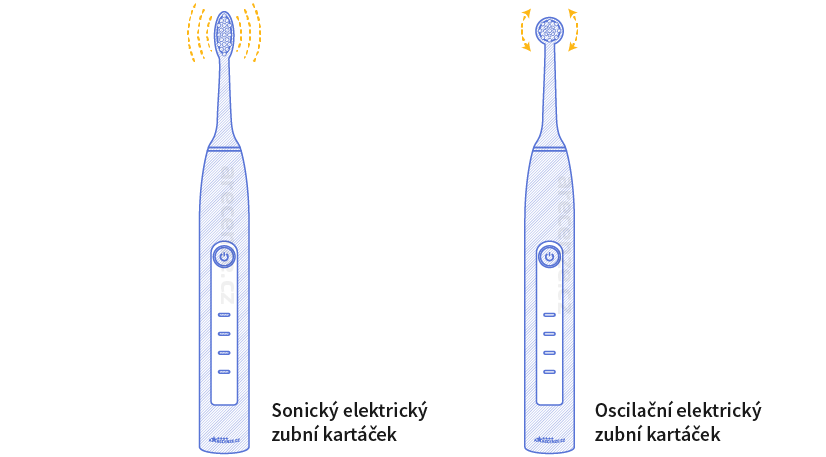Rozdíly mezi sonickým a oscilačním elektrickým zubním kartáčkem