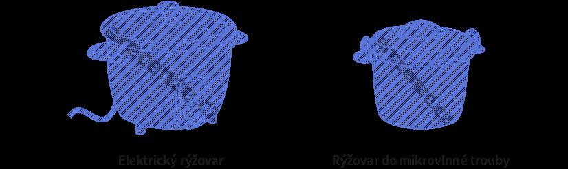 Znázornění rozdílů mezi elektrickým rýžovarem a rýžovarem do mikrovlnné trouby.