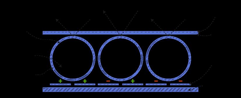 Popis funkce elektronického inkoustu