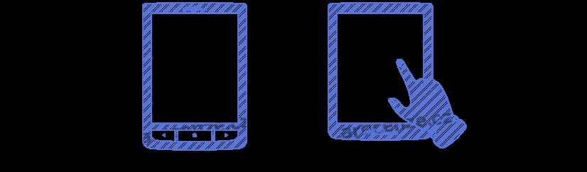 Vyobrazení typů ovládání čtečky elektronických knih