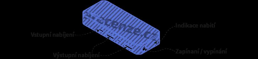 Vyobrazení různých vstupů a výstupů u powerbank