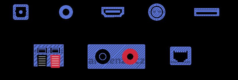 Vyobrazení různých vstupů a výstupů