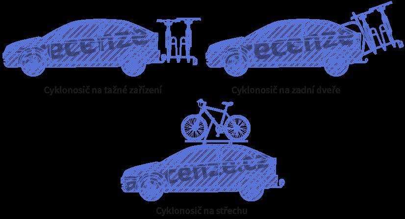 Různé typy cyklonosičů podle způsobu upevnění