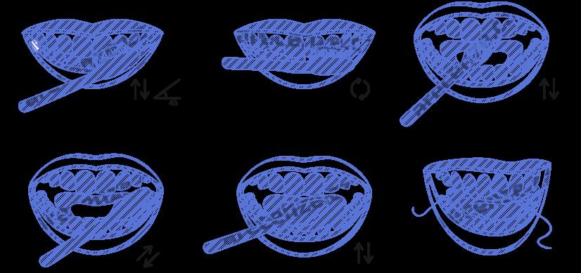 Nákres správné techniky čištění zubů