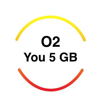 Recenze O2 You 5 GB