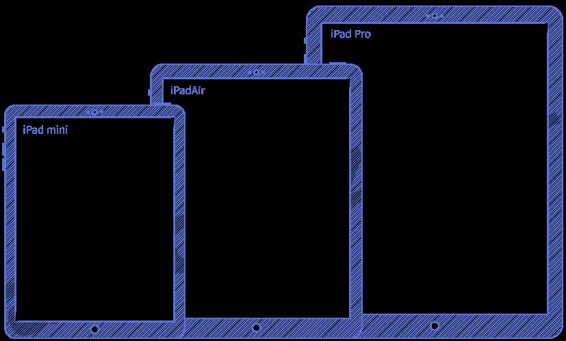 Znázornění porovnání velikostí úhlopříček u tabletů