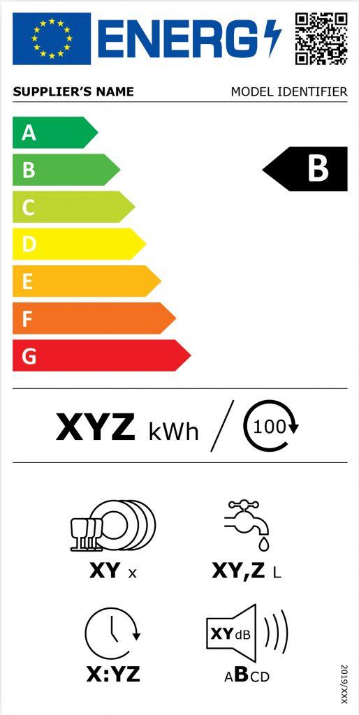 Zobrazení nového energetického štítku pro myčky