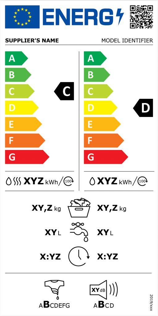 Zobrazení nového energetického štítku pro pračky se sušičkou