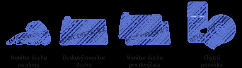 Vyobrazení různých typů monitorů dechu