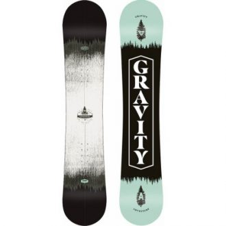 Recenze Gravity Adventure 20/21