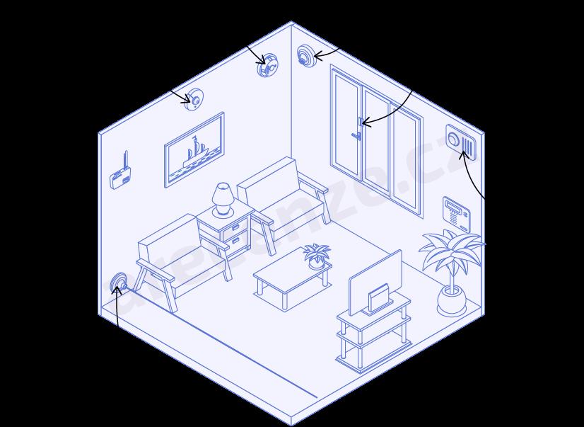Jednotlivé prcky domovního alarmu umístěné v místnosti